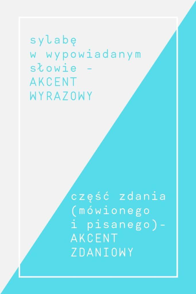 Co akcentujemy w języku polskim: sylabę (akcent wyrazowy), część zdania (akcent zdaniowy).
