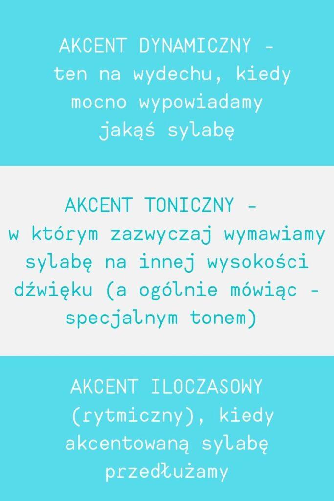 akcent dynamiczny, akcent toniczny, akcent iloczasowy